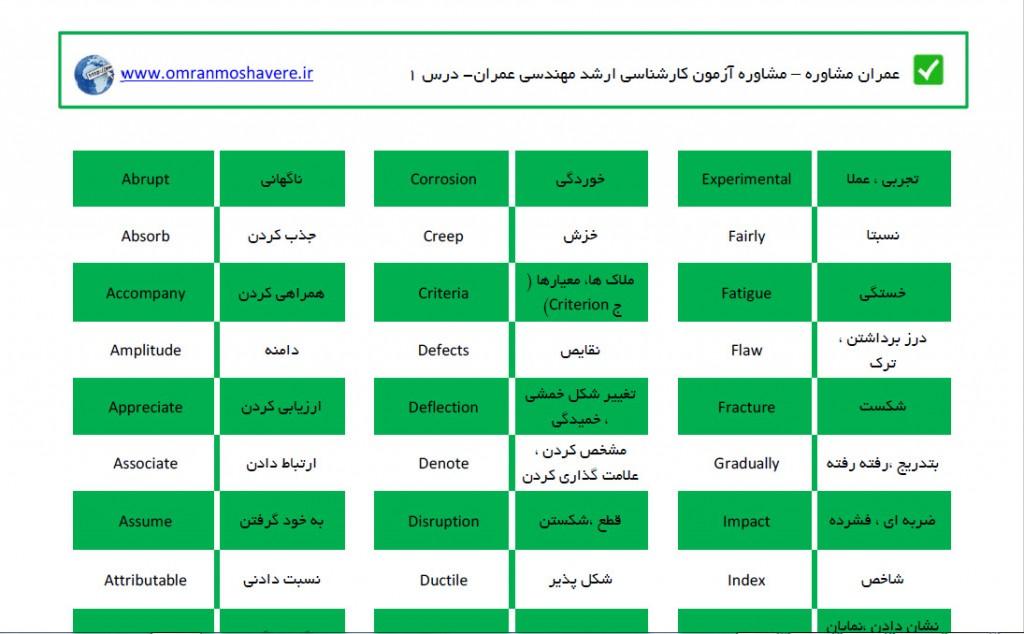 لغات زبان تخصصی عمران